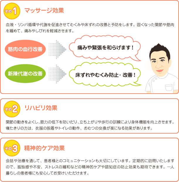 3つの効果・マッサージ効果、リハビリ効果、精神的ケア効果